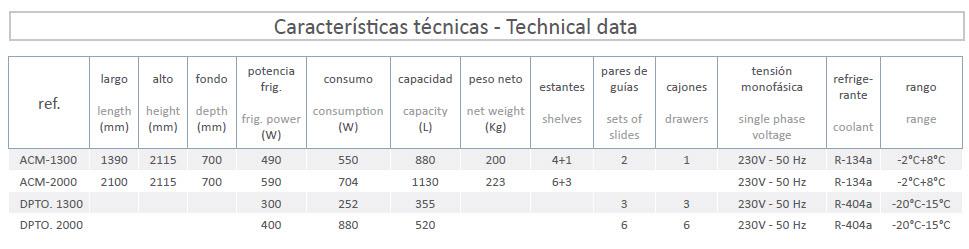 ACM mixto (-2+8) + (-20+15)