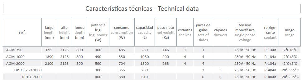 AGM mixto (-2+8) + (-20-15)
